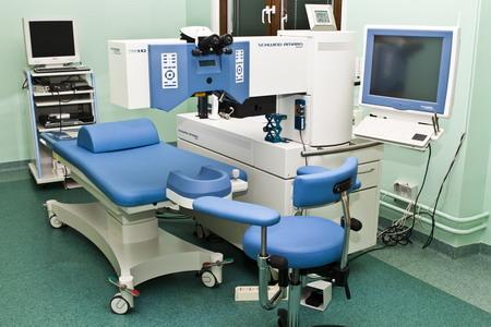 Офтальмология близорукость операция